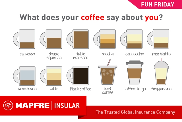What Does Your Coffee Say Best Free Home Design Idea